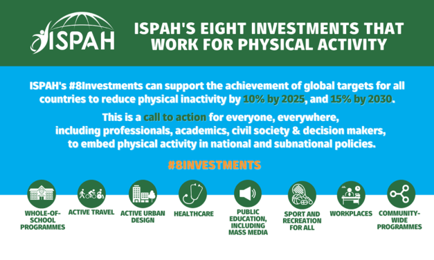 ISPAH's Eight Investments that Work for Physical Activity Have Been Launched!