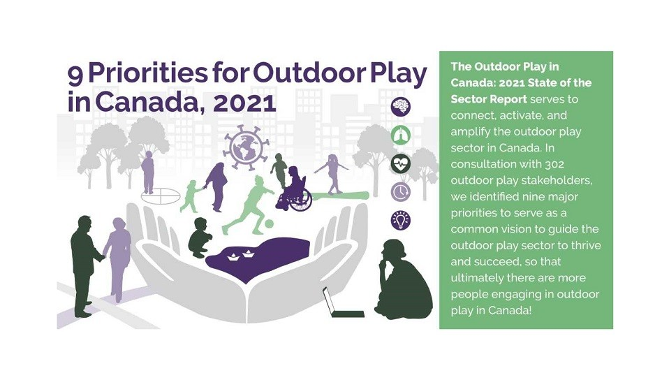 Outdoor Play in Canada: 2021 State of the Sector Report